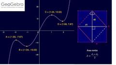 Imágen de Experto en Matemáticas con Geogebra