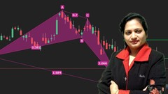 Stock & Forex Trading With Chart Pattern Technical Analysis - Udemy Coupon