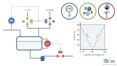 Introduction to process control and instrumentation - Udemy Coupon