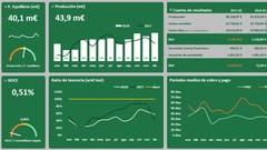 Imágen de Dashboard economico financiero