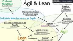 Curso Principios para entender y aplicar Agile, Scrum, Kanban y XP