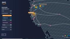 Imágen de Amazon: Curso Completo de AWS para Principiantes 2021