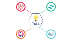 Curso Inicia con TALL: Usa Tailwind, Alpine, Laravel y Livewire