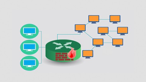 Cisco IOS Security: Guide to Implement a Basic Firewall