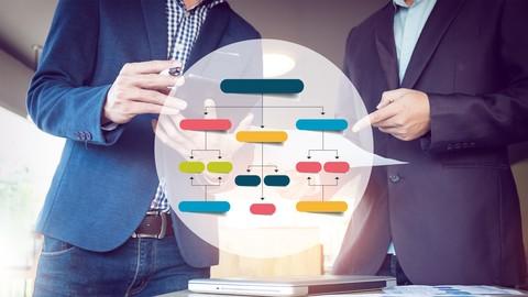 Netcurso-agile-methodologies-overview