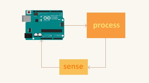 PID Control with Arduino