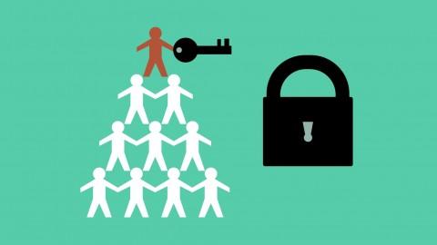 Leadership - The #1 Key to Guaranteed Business Success
