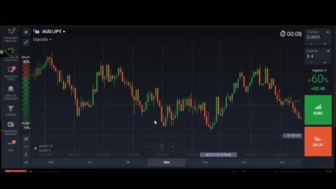 Netcurso-curso-trading-accion-del-precio