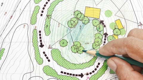 Permaculture Design for Conserving Water