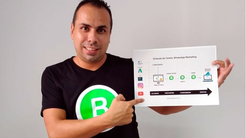 Netcurso-como-vender-por-whatsapp-business-marketing
