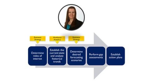 Strategic Workforce Planning: A Fundamental Beginner's Guide