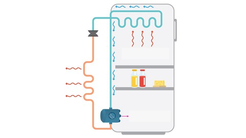 PLC Programming for Refrigerator, AC and Heat Pump