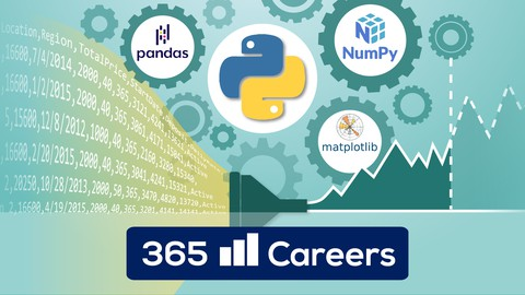 Image for course The Data Analyst Course: Complete Data Analyst Bootcamp 2021