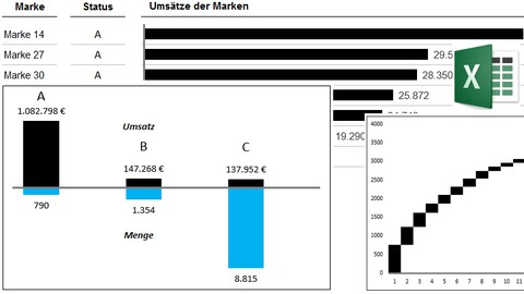Image for course ABC-Analysen mit Excel