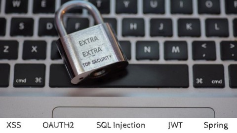 REST API Security with Java Spring Boot - What & How