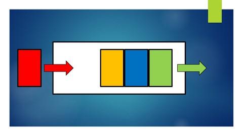 Image for course VIVADO - regular FIFO vs AXI FIFO