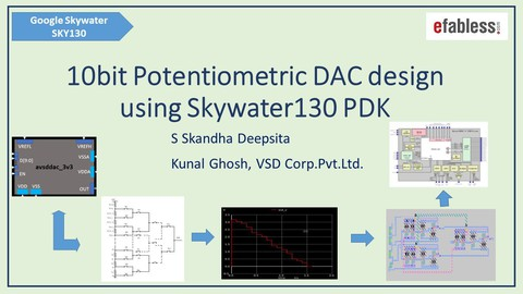 VSD Intern - DAC IP design using Sky130 PDKs - Part 1