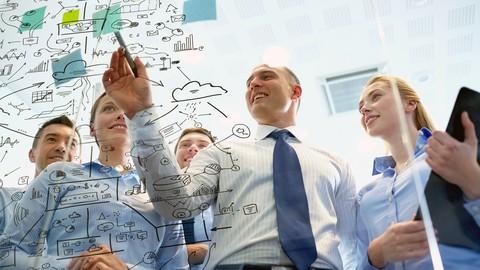 Organiza a tu equipo y haz que sea más productivo y eficaz