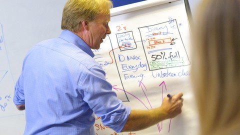 Image for course Sales Training: Practical Sales Techniques