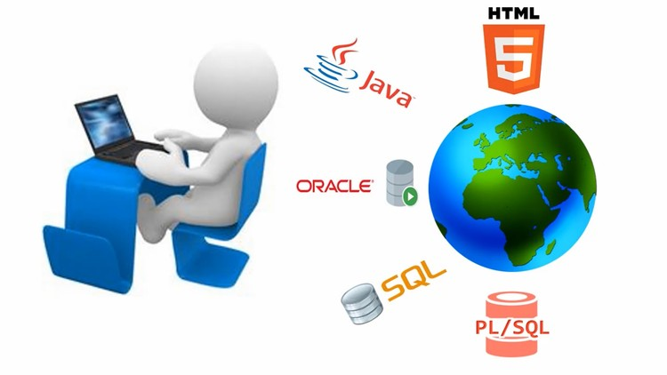 Complete Course of JDBC API Implementation