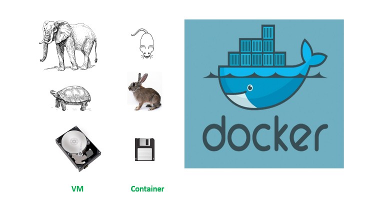 Docker Made Simple