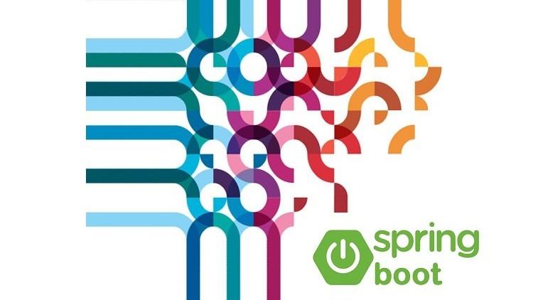 Apprendre Spring Boot 2 par la pratique Coupon