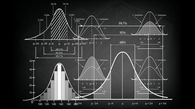 Mathematics & Statistics for Machine Learning