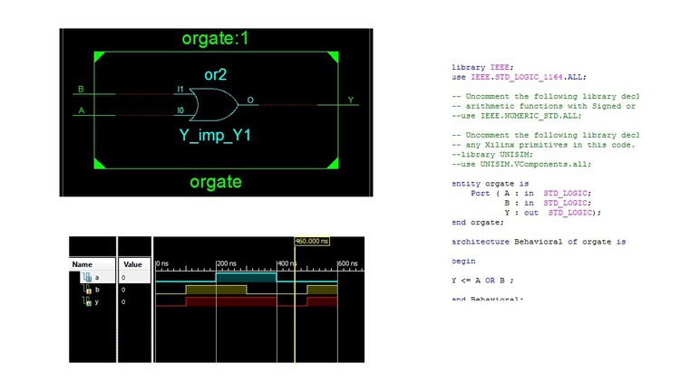 Basic Concepts: Programmable Digital Logic Design with VHDL