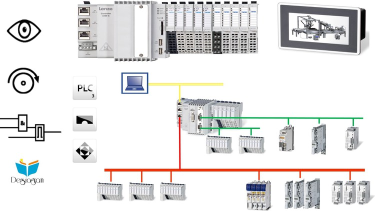 Lenze Plc Programming(Like Codesys) -Industrial Automation Coupon