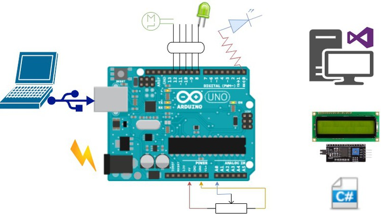 Learn Arduino Programming with Applications - All In One Coupon