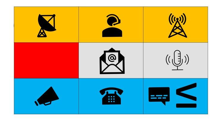 Communication Strategy #6 Appreciative Inquiry